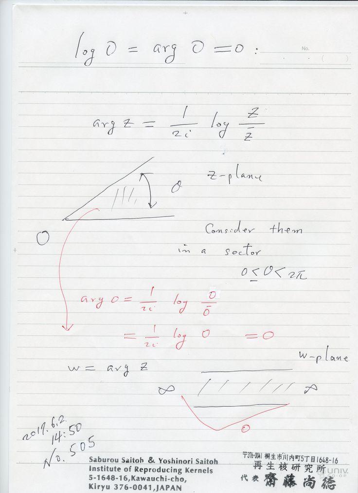 №505-895  これは既に既知ですが、 公式が統一的に矛盾なく美しくなっていることを述べている。 しかし、関数のいろいろな意味は失われますので、値だけを利用すると考えてください。それ以上のことは、未知の世界ですから、絶えず真味しながら、未知の世界を冒険してください:  The division by zero is uniquely and reasonably determined as 1/0=0/0=z/0=0 in the natural extensions of fractions. We have to change our basic ideas for our space and world   Division by Zero z/0 = 0 in Euclidean Spaces Hiroshi Michiwaki, Hiroshi Okumura and Saburou Saitoh International Journal of Mathematics and Computation Vol. 28(2017); Issue  1, 2017)…