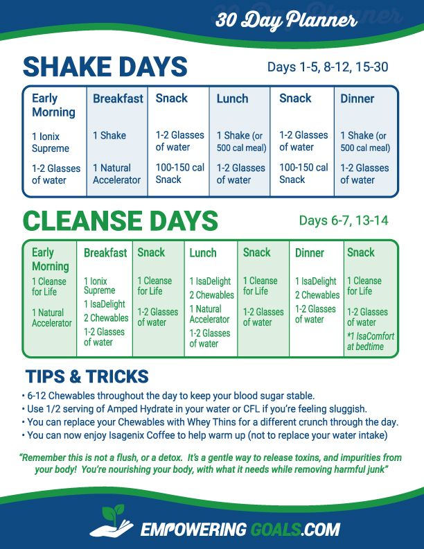 Isagenix 30 Day Cleanse | Isagenix 30 day cleanse ...