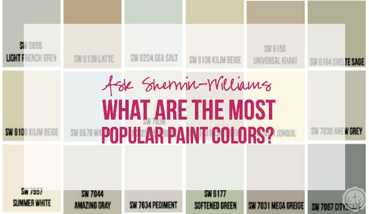 1000 images about sherwin williams on pinterest paint for Most popular neutral paint colors