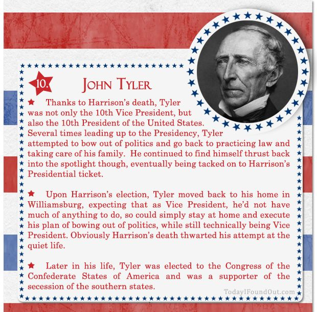25+ Best Ideas About President Facts On Pinterest