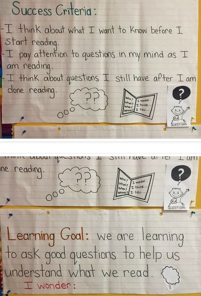 Creating Success Criteria in Grade 1- Asking questions and predicting using fiction books. See entire lesson and worksheets on my blog!! http://misstsiantis.blogspot.ca/