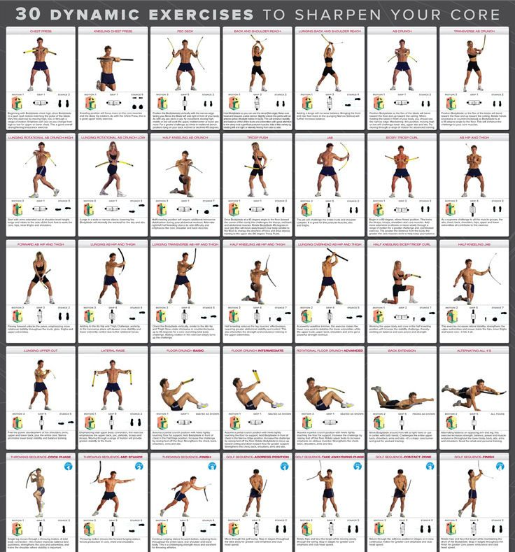 Monster image inside printable resistance bands exercises
