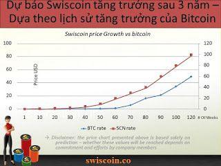 Technocash bitcoins bitcoins kaufen tankstelle star