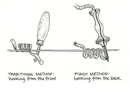 Teppichhaken-Methoden – Ziehen von Loops, Oxford Punch und Latch Hook. Gute Informationen gegeben und besprochen.