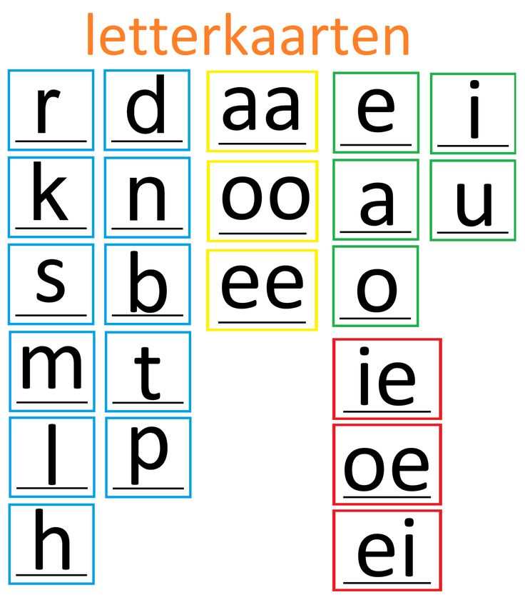 Lijn 3 letterkaarten bij thema 3