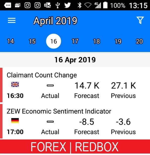 Fast economic calendar forex
