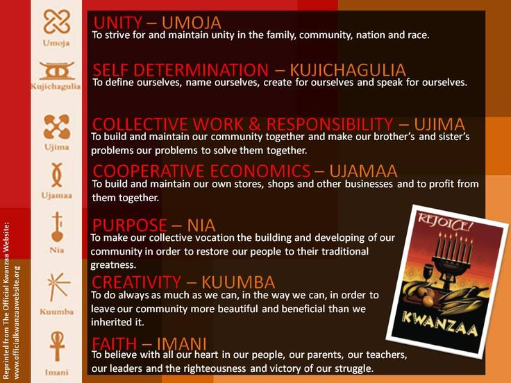 7 principles of kwanzaa | SIMPLY SOUL PURPOSE BY CHERYL A CORMIER: Happy Kwanzaa! 7 Principles ...