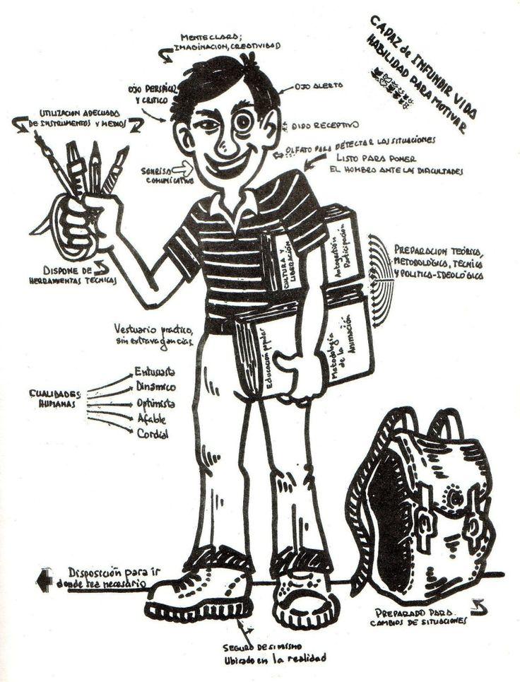 Definir la figura del animador/a, sus roles, funciones y tareas.