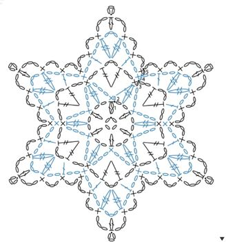 crochet star - diagram. Make a runner or just use them as details.