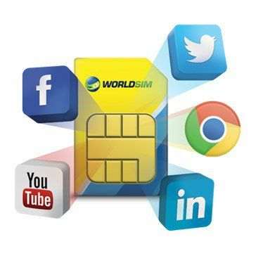 Free Data SIM Card for Low Cost Internet Worldwide
