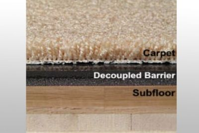 Barrier Materials is used to control the sound of floor which is transfer from floor to floor. AcoustiGuard Wilrep Ltd is a leading supplier of Barrier Materials for Soundproofing Floors in Mississauga, Ontario, Canada. We offer the best quality soundproofing materials and solutions at affordable prices.