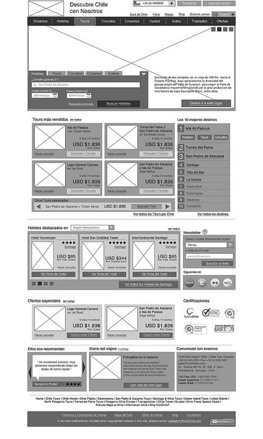 Wireframe: VisitChile