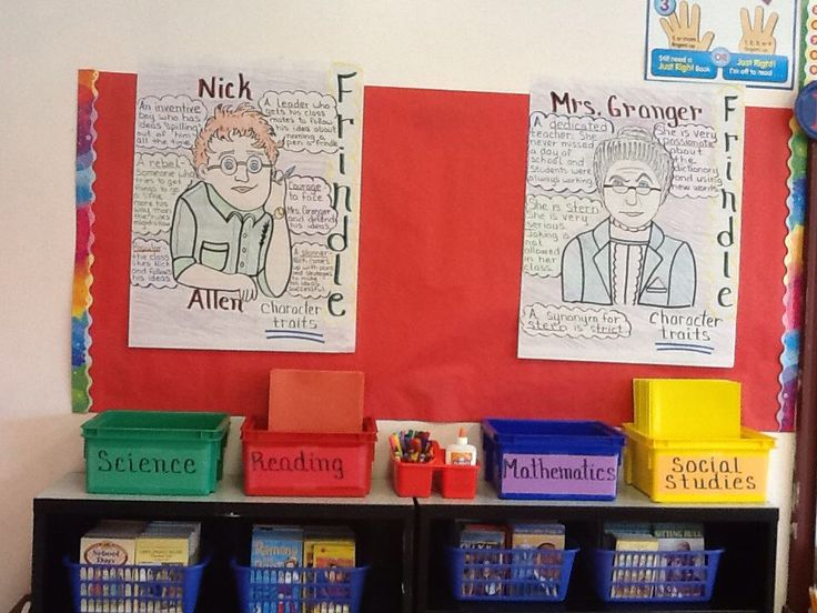 I have character trait anchor charts placed next to my focus board.  We are going to begin reading Frindle.  I think having a visual of our characters will generate more student creativity in their writing and class discussions.