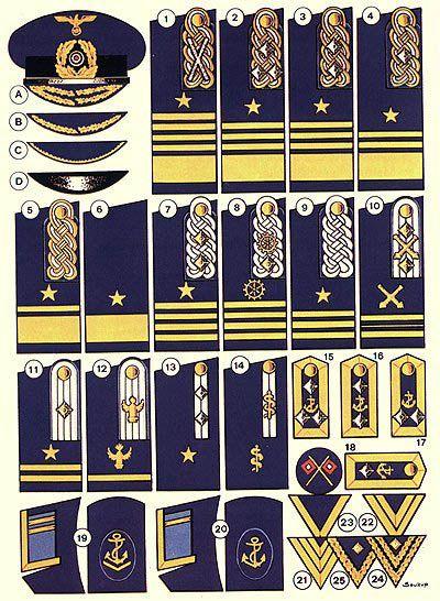 Marine-Allgemein