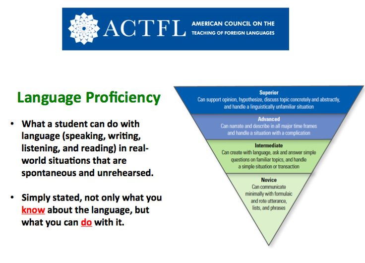 Language Proficiency and Accuracy in the Foreign (World Language Classroom (French, Spanish) wlteacher.wordpress.com