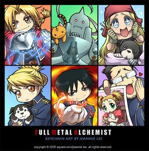 ok from top left thats edward elric hes the fullmetal alchemist then his brother alphonse he loves kitties then winry is kinda like their sister and eds auto mail engineer then the bottom left is riza hawkeye then roy mustang who thinks when he becomes fure president all the girls should wear mini skirts and then maes hughes he dies in the 4th episode and loves his daughter elicia