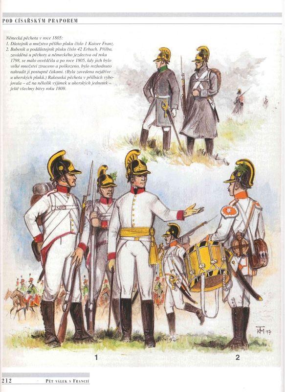 1805 Project Db569b165bdaf41acea08e706e3713ff--austrian-empire-napoleonic-wars