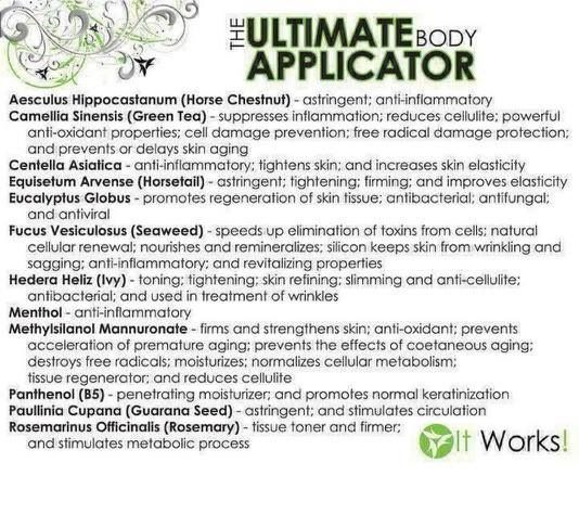 It Works wrap ingredients. Uniquely formulated by an amazing group of doctors!