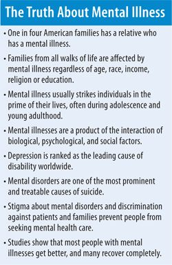 These facts can get us closer to understanding mental illness. But the bullet point that should help minimize the stigma is that anyone can have a mental illness no matter the race, income, religion, or education.