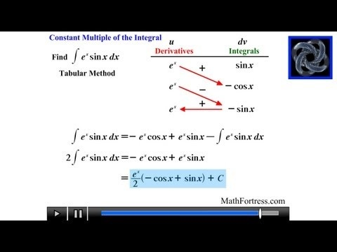 Calculus II: Integration By Parts (Level 4)