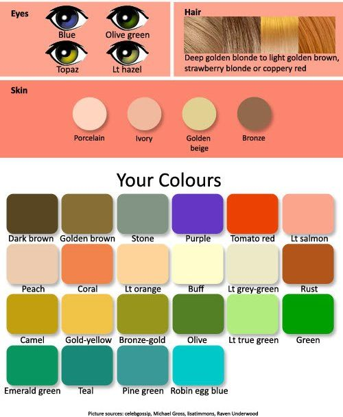 Warm Spring is: Warm+ Clear= Warm Spring Warm Spring has: Your eyes are  topaz, olive green, light hazel, or blue. Your hair color ran.
