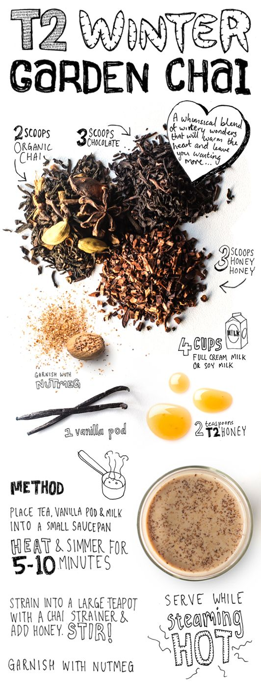 Chai Creations | T2 Tea. Gonna make the heck out of this in winter!