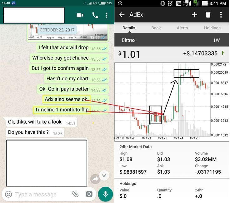 Best Digital Wallet Cryptocurrency Australia Review Telegram Crypto