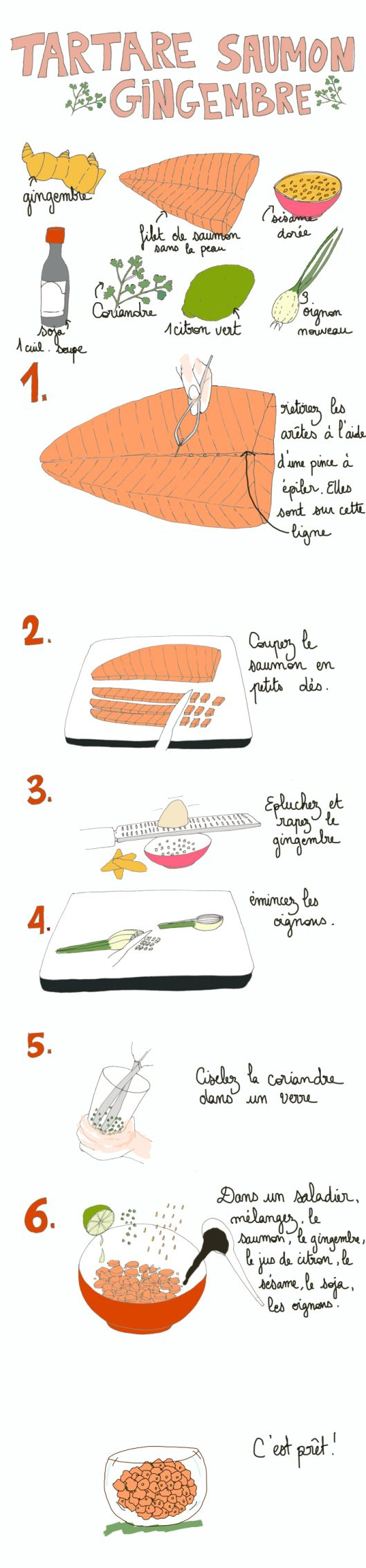 So easy – grated ginger, sesame seeds, soy sauce, lime juice, scallions & cilantro are tossed with a cubed salmon fillet and enjoyed as is – a much healthier alternative to steak tartar! #crazedcook