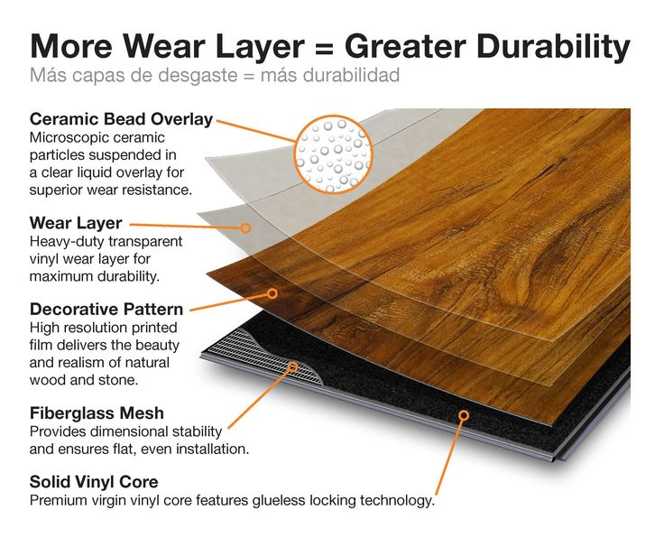 What S A Wear Layer A Wear Layer Is The Durable Protective Top