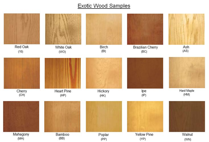 Wood types beau bois pinterest escaliers exotique