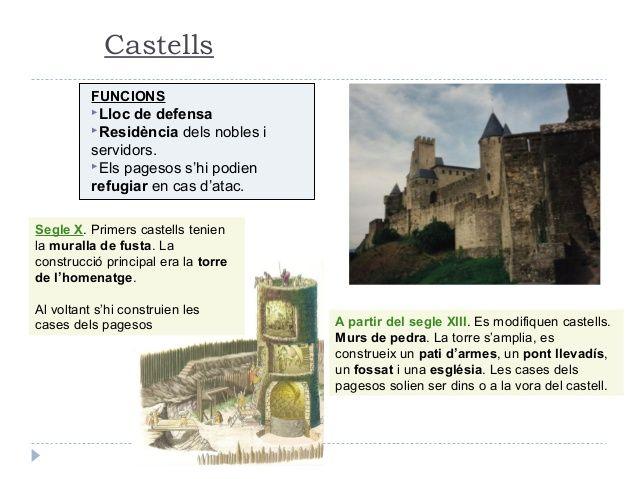 3.G. Els castells i cavallers. - RACÓ SONAT ( Socials i naturals)