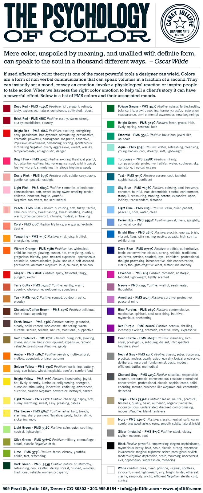 À la Mode: The Psychology of color in fashion