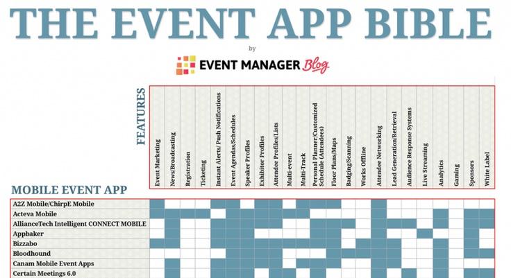 The 10 Commandments of The Event App Bible Event marketing tools - event agendas