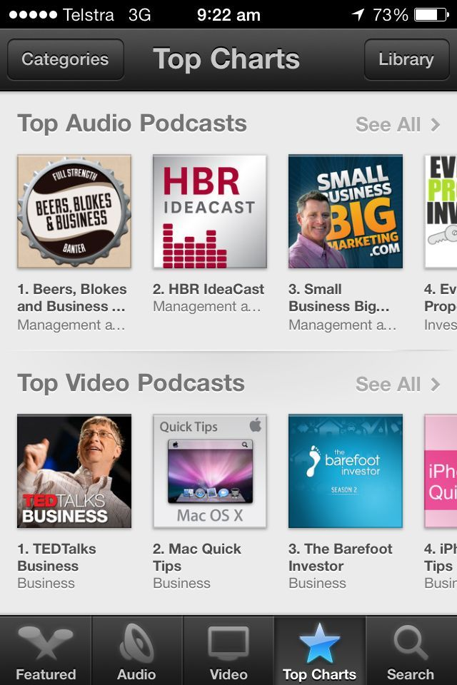 Our Beers Blokes Business podcast edges out Harvard Biz Review for No.1 in business and marketing in iTunes.