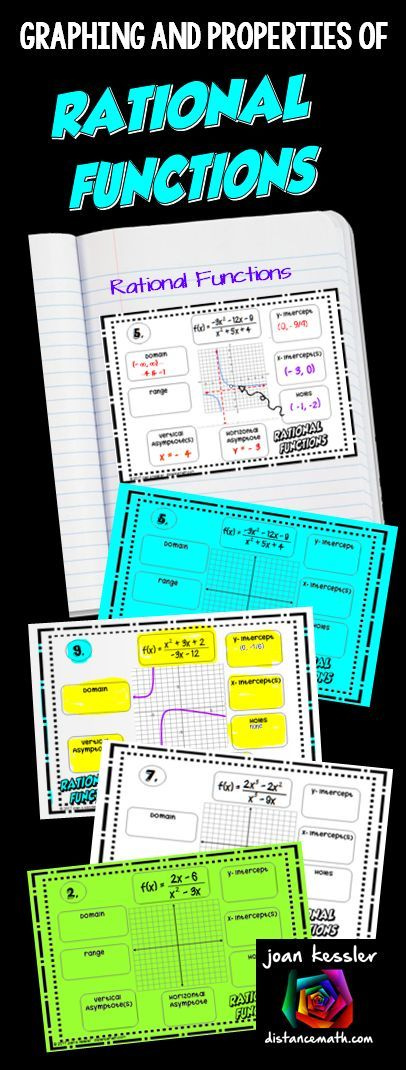 Great Rational Functions practice for Interactive Notebooks