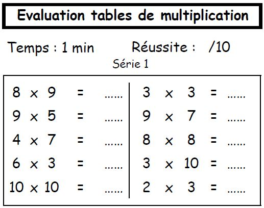 Les 137 meilleures images propos de tables de - Calcul mental table de multiplication ...