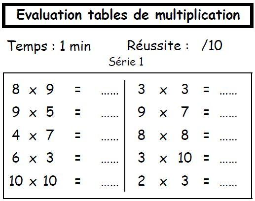 Table rabattable cuisine paris table de multiplication ce2 - Tables de multiplication cm2 ...