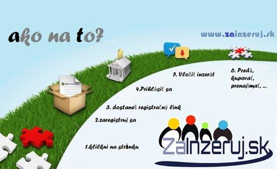 Jednoduchá registrácia, inzeráty všetkého druhu ZADARMO, priateľské užívateľské prostredie,, sami sa presvedčte a .... začnite predávať, kupovať, hľadať ...