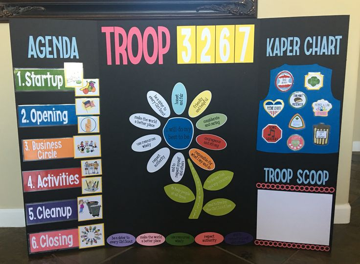 Daisy Scouts Meeting Board - Kaper Chart