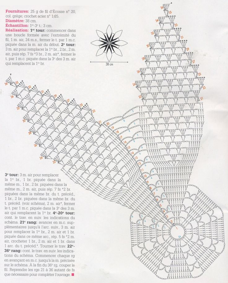 салфетка 0134 - схема