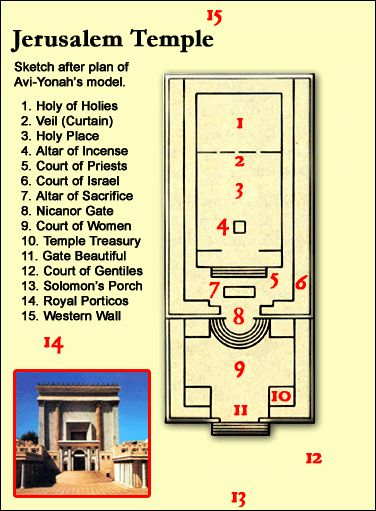 11 Best Images About Temple In Jerusalem On Pinterest
