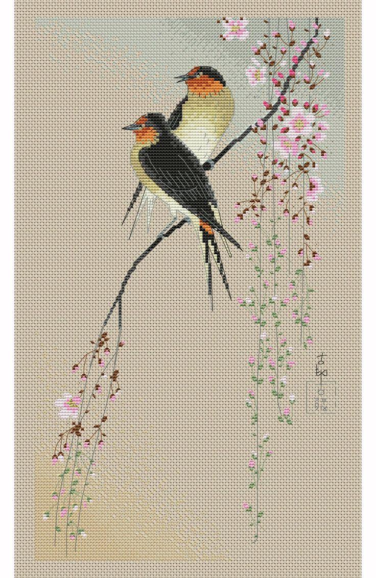 2 oiseaux (modèle)