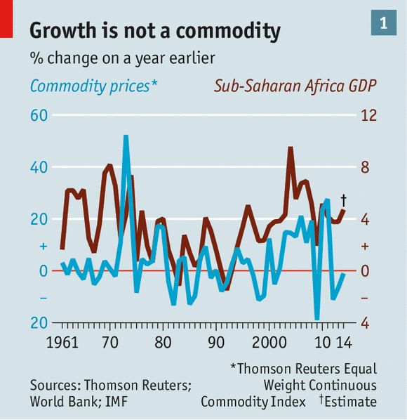 Africa - Economics - this article from The Economist tells about how Africa used to be affected by the ups and downs of oil and other resources, but now it is not.  Africa is also becoming known for manufacturing, tourism, mobile phones and construction.