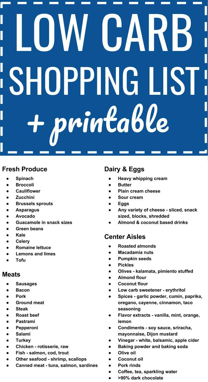 low carb    keto grocery shopping list plus printable pdf