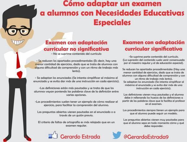 Logopedia en especial: Como adaptar un examen a niños con necesidades educativas especiales