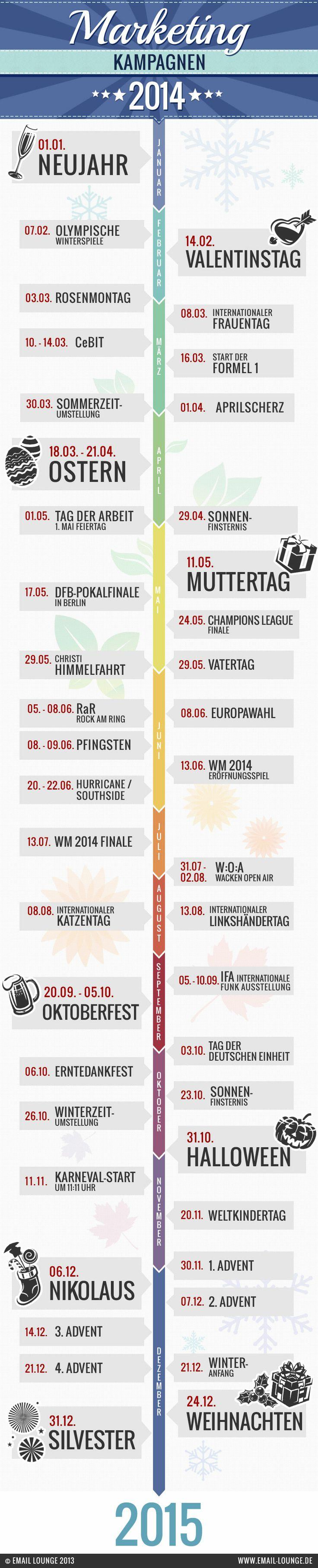 Marketing Kampagnen Kalender 2014