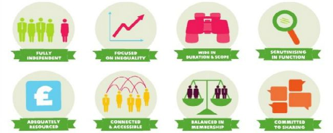In case you missed this re. new Poverty & Inequality Commission: To tackle poverty, Scotland must reduce inequality http://www.oxfam.org.uk/scotland/blog/2017/07/to-tackle-poverty-scotland-must-reduce-inequality