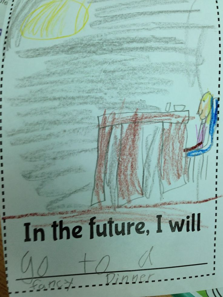 All this week we were studying timelines and focusing on the vocabulary words of past, present and future. I created a freebie with all the ...