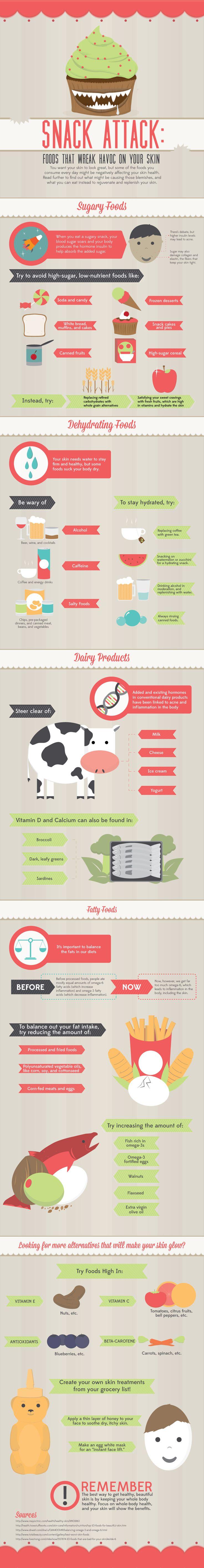 Snack Attack: Foods that Wreak Havoc on Your Skin