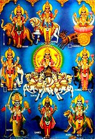 NAVAGRAHAS: Learn the Worship of the Navagrahas.  Sanskrit: नवग्रह,  Navagraha are the nine planets of Vedic Astrology, also known as Jyotish. The Sanskrit word 'nava' means nine and the word 'graha' means 'to seize' or 'to grasp.  http://www.shreemaa.org/worship-navagraha/